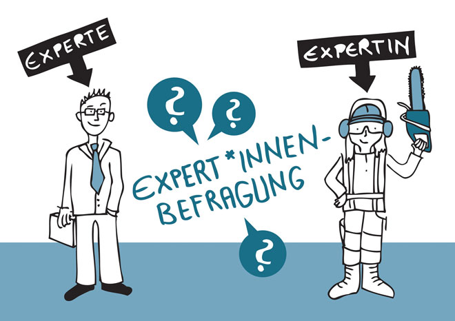 Illustration: Expert*innenbefragung / Expert*inneninterview