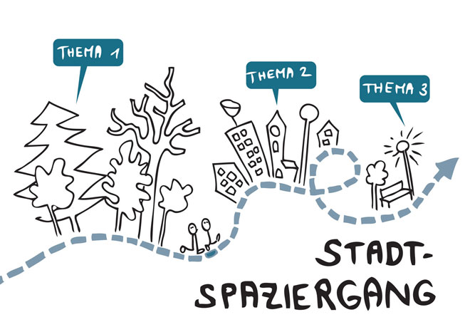 Illustration: Stadtspaziergang